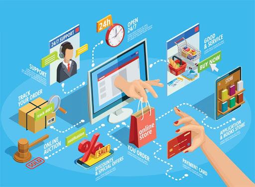 dang-ky-kinh-doanh-online