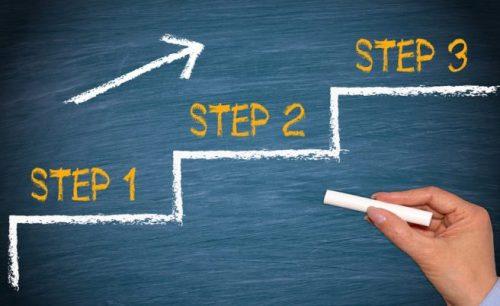 Quy trình mua hàng của doanh nghiệp thương mại như thế nào?